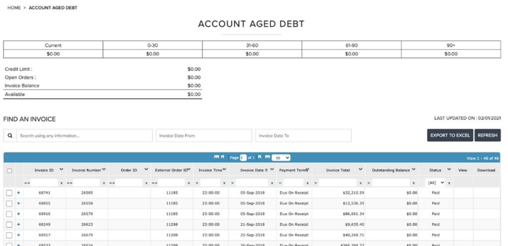 aged debt management