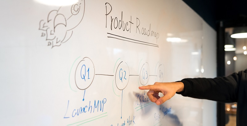 whiteboard with product roadmap