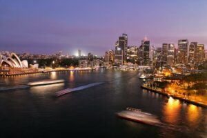 B2B Ecommerce In Australia
